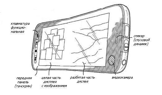 мобильного телефона.