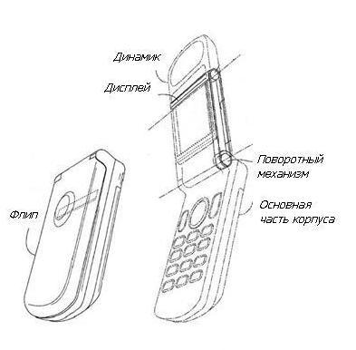 Схема флип-корпус телефона