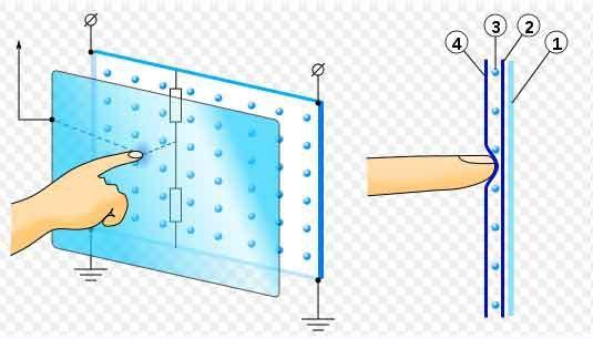 Схема работы резистивного